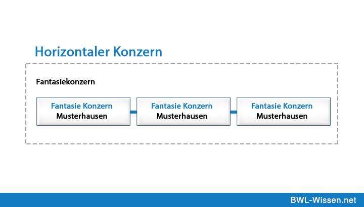 horizontaler-konzern