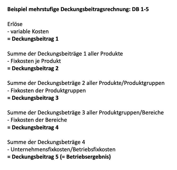 Mehrstufige Deckungsbeitragsrechnung (Deckungsbeitrag 1-5)